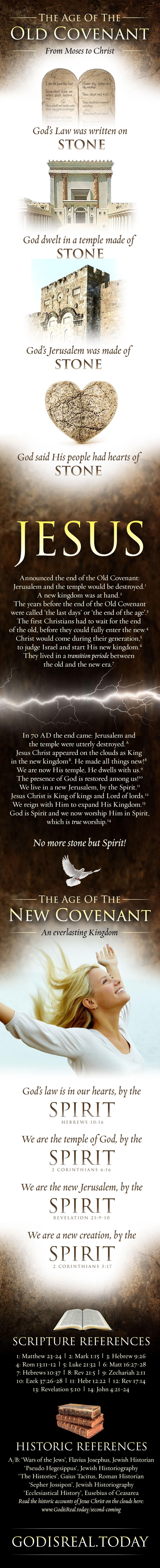 overview old to new covenant